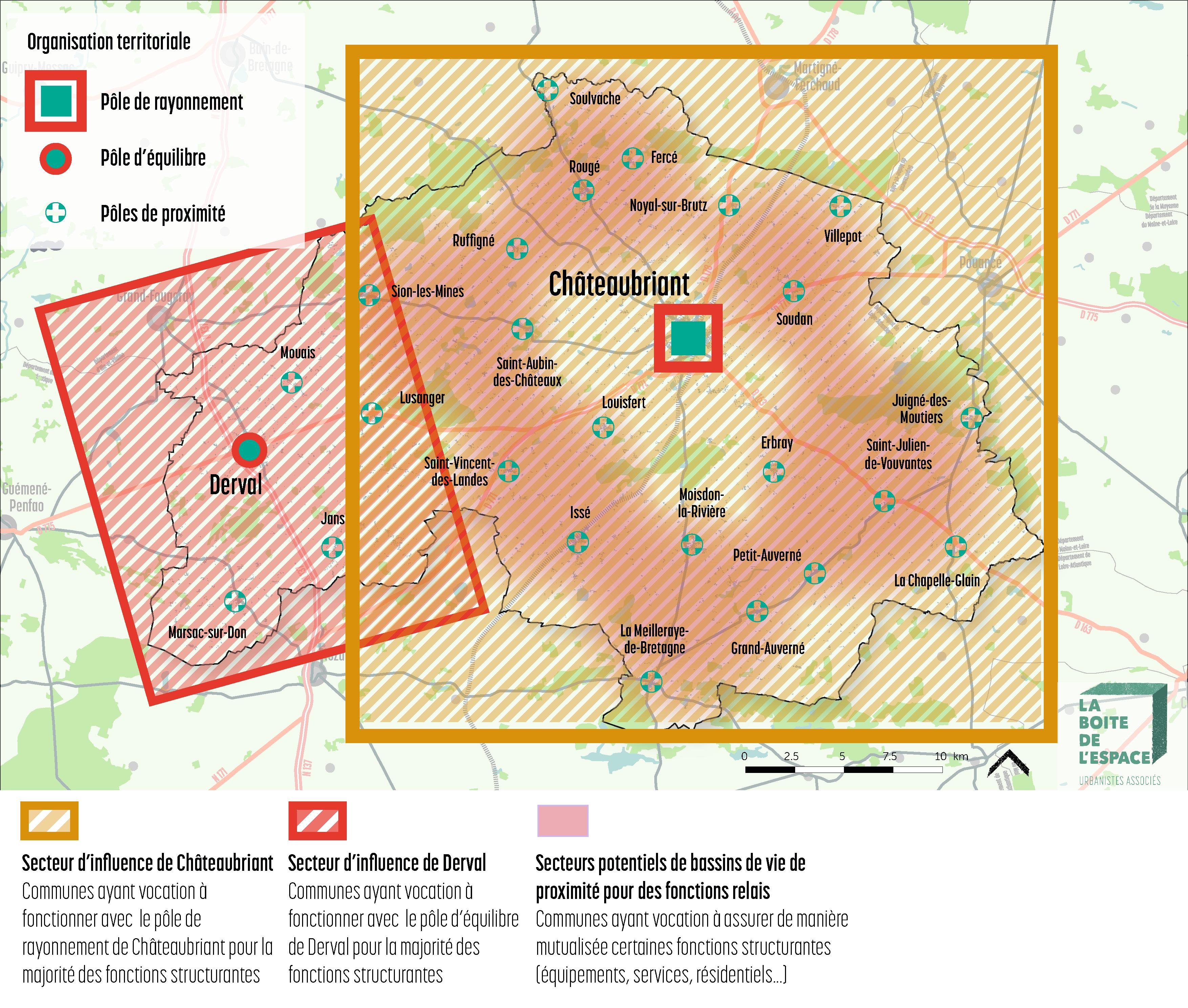 Organisation territoriale et armature<br/>SCoT Châteaubriant Derval